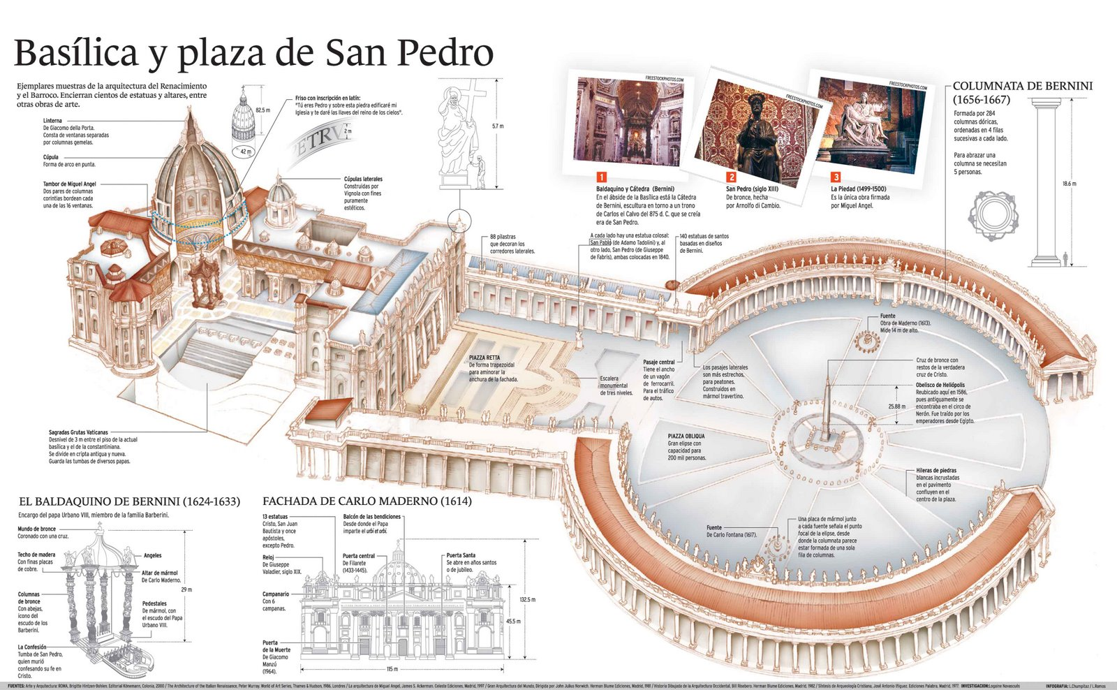 Luis chumpitaz leadership in editorial sections for Infografia arquitectura